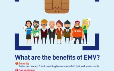 EXPLORING BENEFITS OF EMV